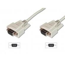 """Cable COM port extension DB9F/DB9F Gembird """"CC-DB9FDB9F-2M"""", 1.8m"""